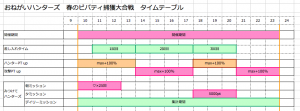 2014/04のタイムテーブル