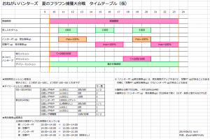 201406タイムテーブル