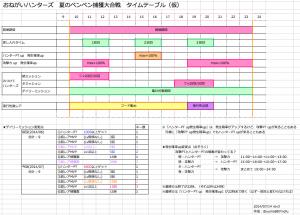 2014/07タイムテーブル